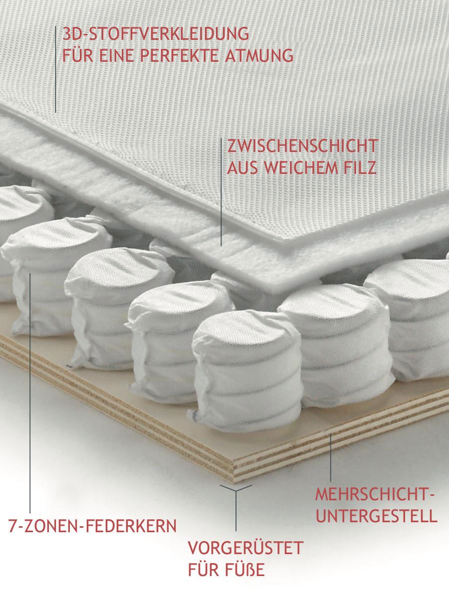 Detailansicht der Liegefläche mit BoxSpring Light-Federn von Manifattura Falomo