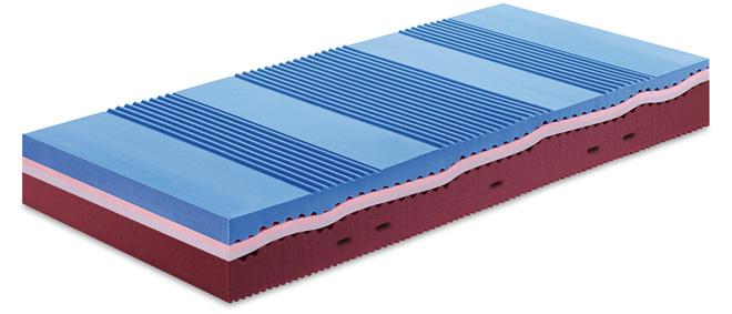 Relaxody Plus entsteht aus der Kombination von leistungsfähigen Materialien. Das Ergebnis ist hohe Leistung und höchster Komfort. Die Zugabe von Eucafeel versichert die wärme- und feuchtigkeitsregulierende Wirkung.