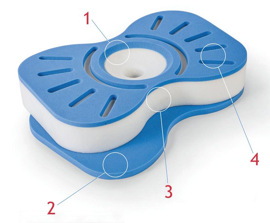 Details zum orthopädischen Kissen Sole