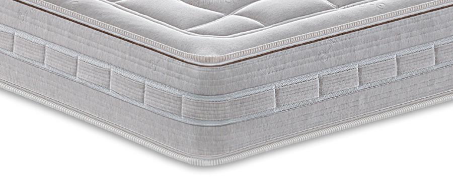 Taschenfedermatratze Balance De Luxe Multi-Griff
