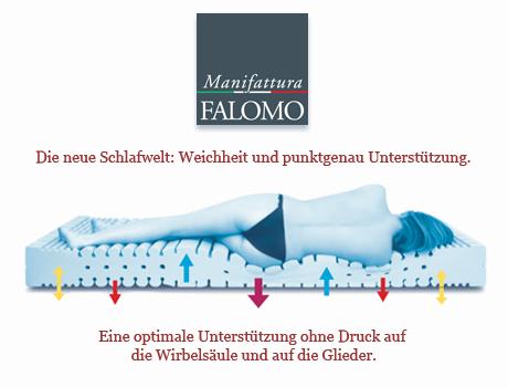 Aquatech Matratzen: nicht mehr Rückenschmerzen und Muskelverspannung.